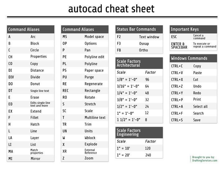 autocad cheat sheet