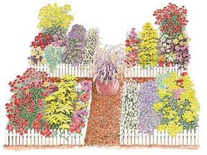 Fall Cutting Garden; Nothing dresses up a home like fresh flowers, and growing them yourself is an added bonus. This small raised-bed cutting garden, edged with low picket fencing, will provide cut flowers for many weeks and can be tailored to your color preferences.