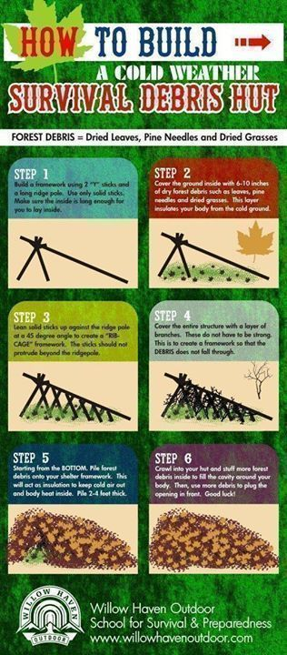 We Cover Tutorials and DIY Life Hacks For Survival Skills For Everything From A Camping Trip In The Wilderness To The Apocalypse. Whether You Are Looking For Skills And Basic Tips For Outdoor Living Shelter For Emergency Preparedness Or Weapons For Sel #SurvivalSkillsTraps #wildernesssurvival #survivaldiy #wildernesssurvivalskills #wildernesssurvivalshelter #survivaltips #survivaltipswilderness http://wildernesssurvivaldata.com/bushcraft/wilderness-survival/ #bushcrafthacks…