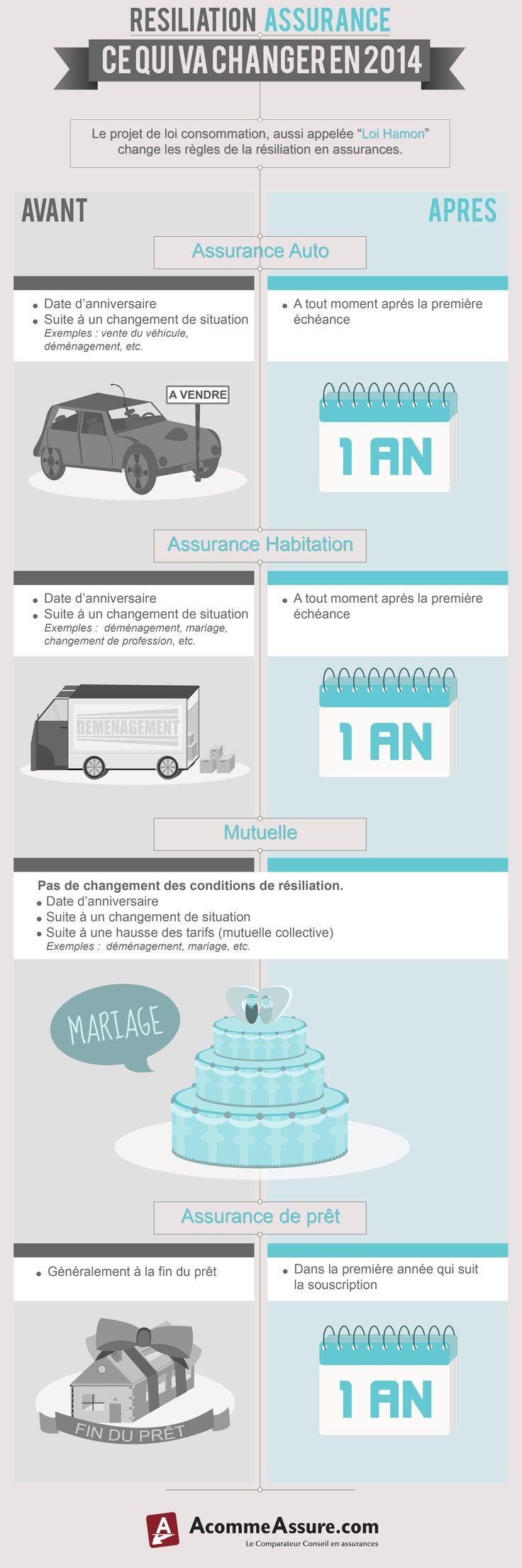 Infographie : La loi hamon