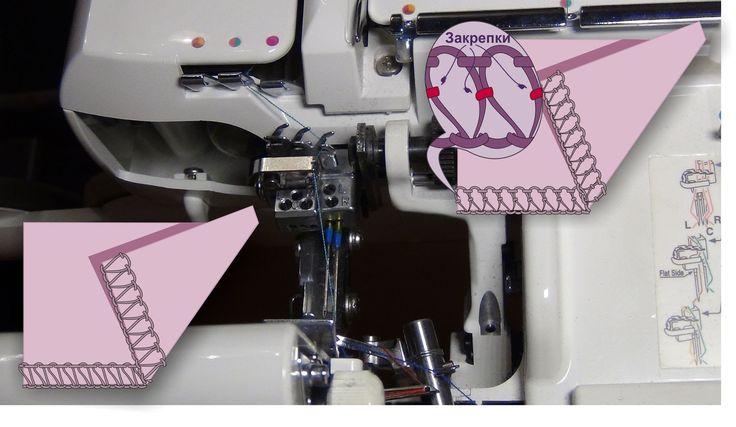 Как настроить оверлок и как шить трикотаж