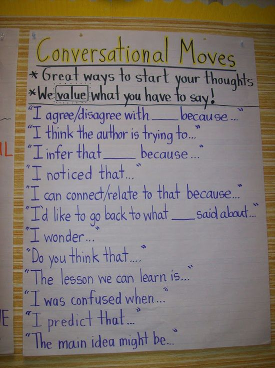 Conversation How To   ELA in the middle I love this for prompting small group and pairs discussion. My students always get stuck after two or three sentences this time of year because they don't know how to discuss text with someone.