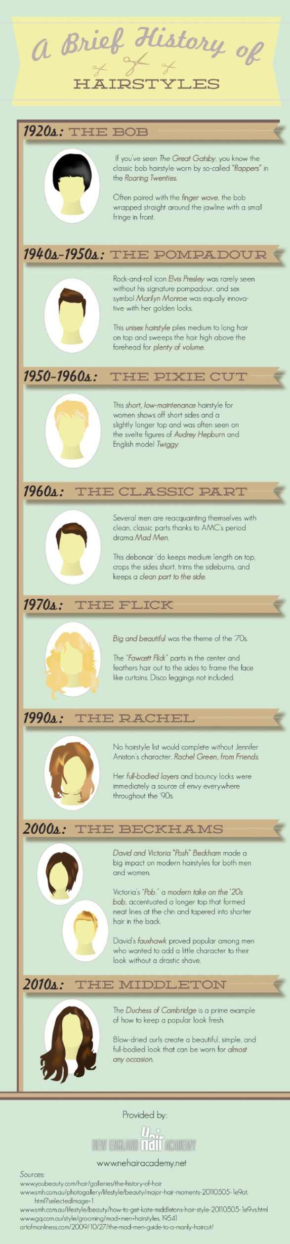 Infographic : Brief History of Hairstyles - SkinSecrets.in