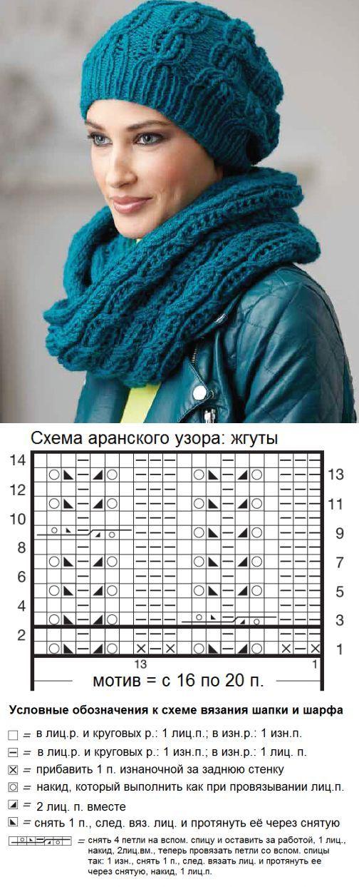 Шапки вязаные спицами женские и шарф хомут спицами схема вязания