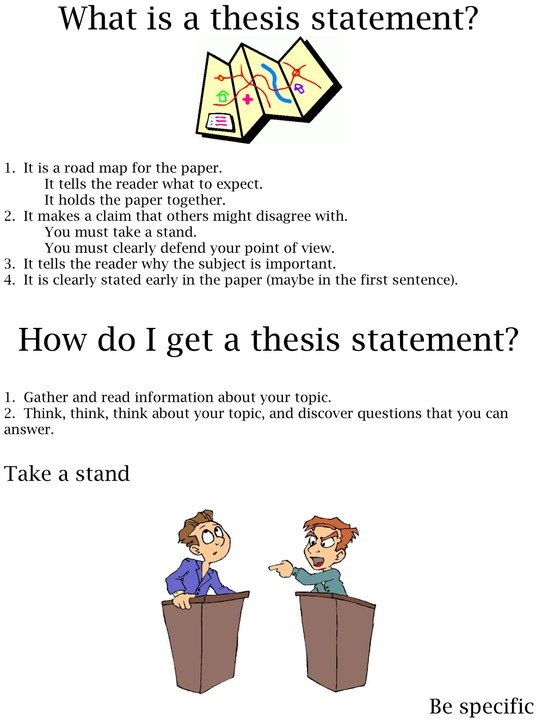 What is thesis writing language arts