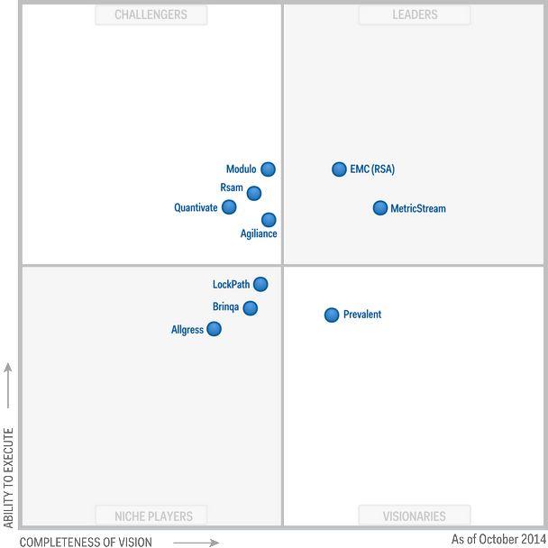 Figure 1Magic Quadrant for IT Vendor Risk Management cyber risk - darpa program manager sample resume