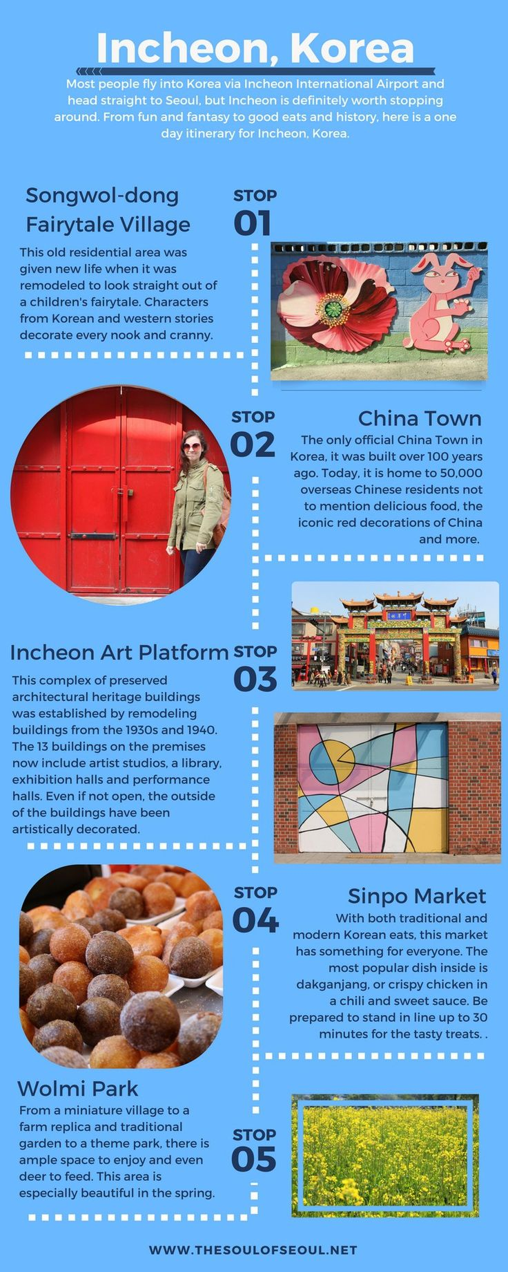 The Soul of Seoul: Incheon, Korea: One Day Itinerary: From China Town to Street Art, Good Eats and More.