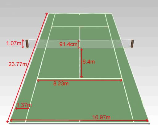 overview dimensions of a court | Tennis court, Tennis ...