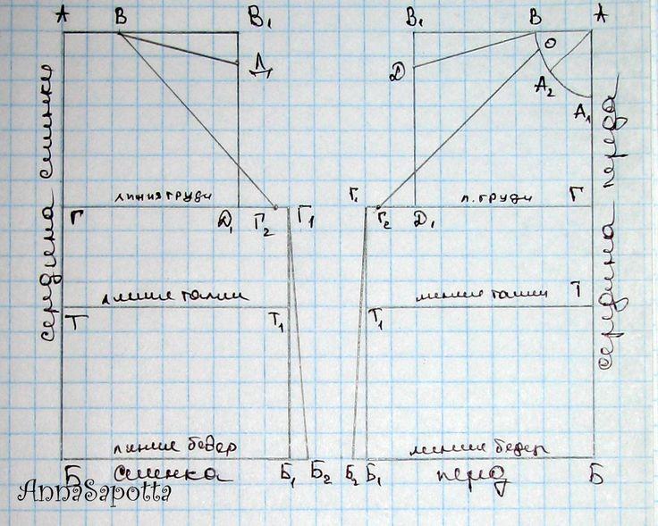 Я уже рассказывала как построить выкройку-основу жакета с втачным рукавом . Сегодня я расскажу, как я строю выкройку-основу жакета с рукаво...