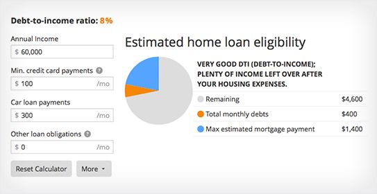 Debt-to-Income Calculator Use this debt-to-income calculator to help you determine your debt-to-income ratio and if you are likely eligible for a mortgage.