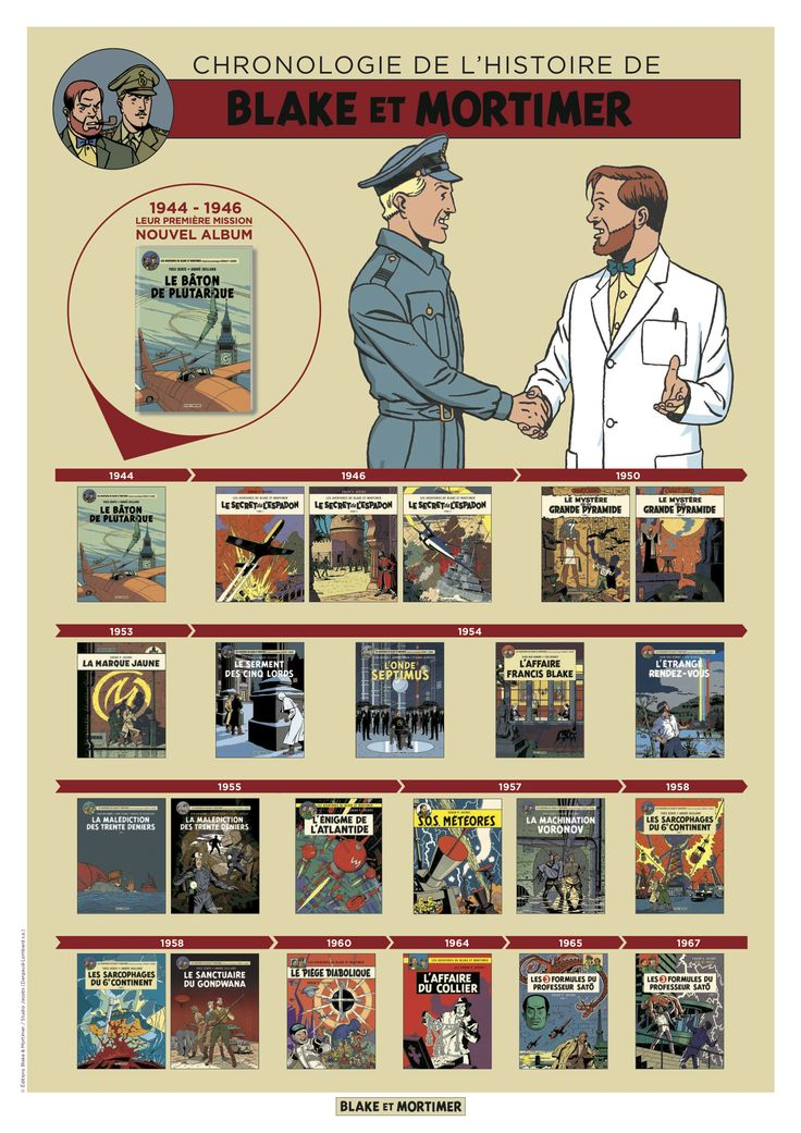 Blake and Mortimer. The Official Chronology.