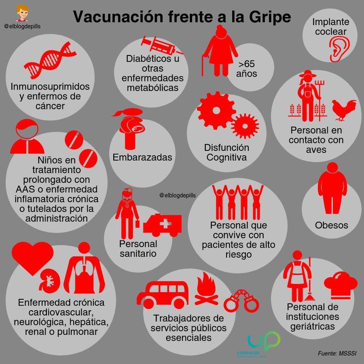 Recomendaciones Vacuna Antigripal