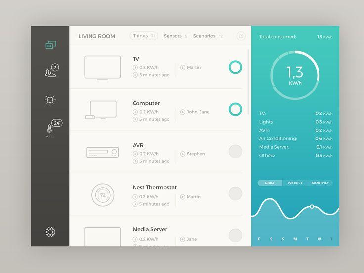Automation App by Boyan Kostov