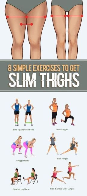 8 Simple Exercises For Slim and Tight Thighs| Posted By: CustomWeightLossProgram.com