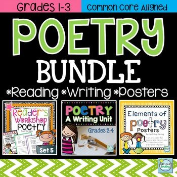 2nd Grade Poetry Readers and Writers Workshop Units Grades 1-3  BEST Poetry Bundle for taking your readers and writers DEEPER.  Comes with POEMS, RESPONSE SHEETS with rigor, AND graphic organizers for each element!*Poetry Readers Workshop Grades 1-3The elements addressed are:Poetry is different than fiction and nonfictionPoetry can be about ANYTHINGPoetry can be serious or funnyPoetry does NOT have to rhymePoetry does not follow the rules of punctuation and capitalizationPoetry expresses a…