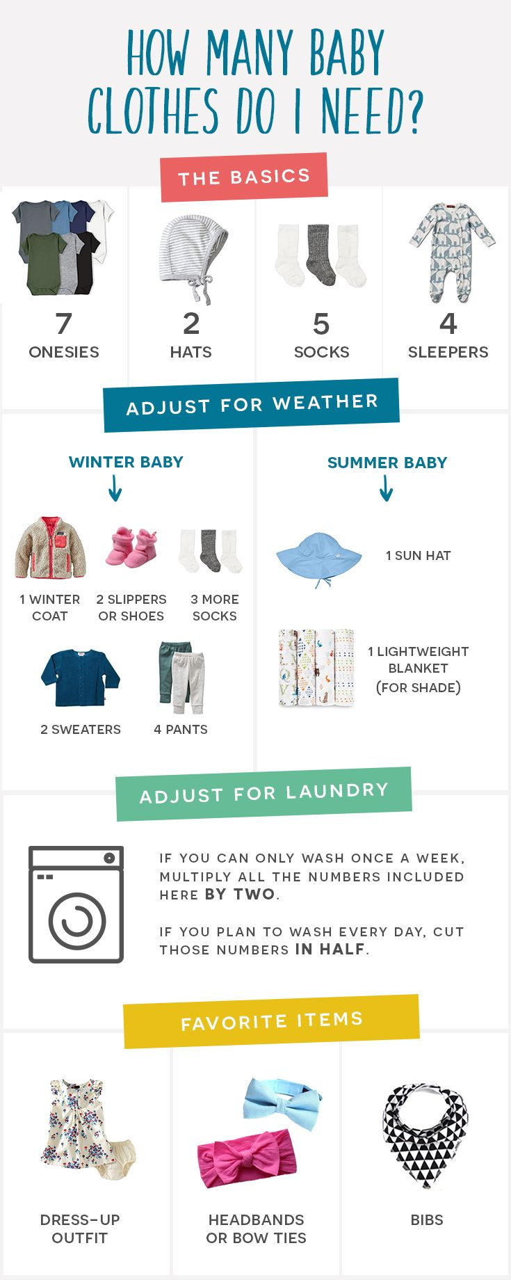 Five onesies or 50? Here's the formula to figure out the right number of baby clothes to put on your registry.