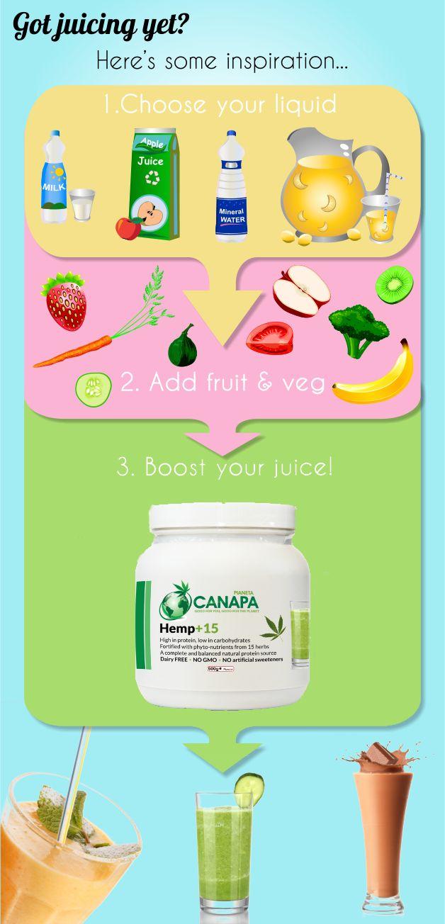 Le proteine della canapa sono proteine vegetali complete. Il Ministero della Salute ha riconosciuto le proprietà nutritive e antiossidanti della canapa