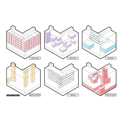 nexttoparchitects:  by @gbschwa2 Program Diagram | Senior Year |...