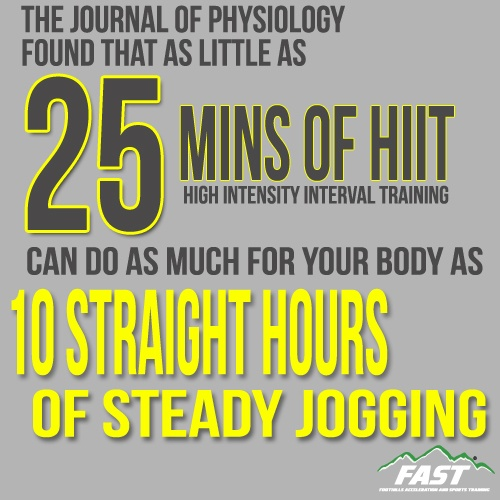HIIT Fact Fitness Workout www.fast-training.com