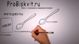 Кекс с изюмом в микроволновке ProBiskvit ru