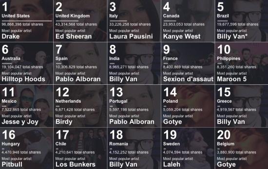 [Chronique] Digital music #47 - FrenchWeb.fr