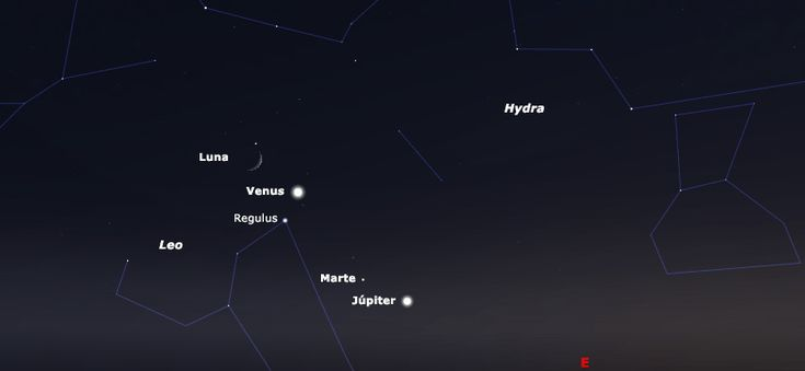 Una mega conjunción planetaria ocurrirá esta noche