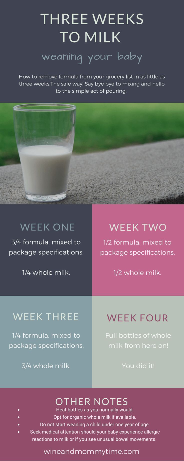 How to Wean from Formula to Cow's Milk - Wine and Mommy Time