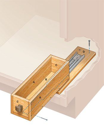 DIY instructions for those expensive wooden roll-out drawers to be installed in a bathroom (or kitchen) cabinet: