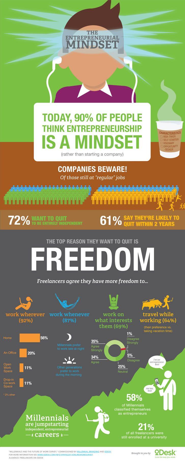 Intra premiership & Millennials odesk-infographic