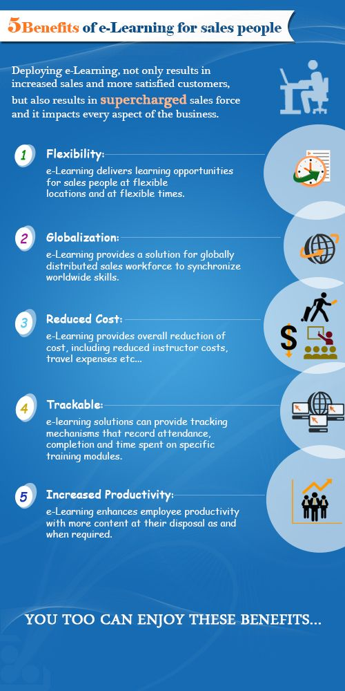 5 Benefits of Elearning for Sales People – INFOGRAPHIC By www.riddsnetwork.in (Indian SEO Company)