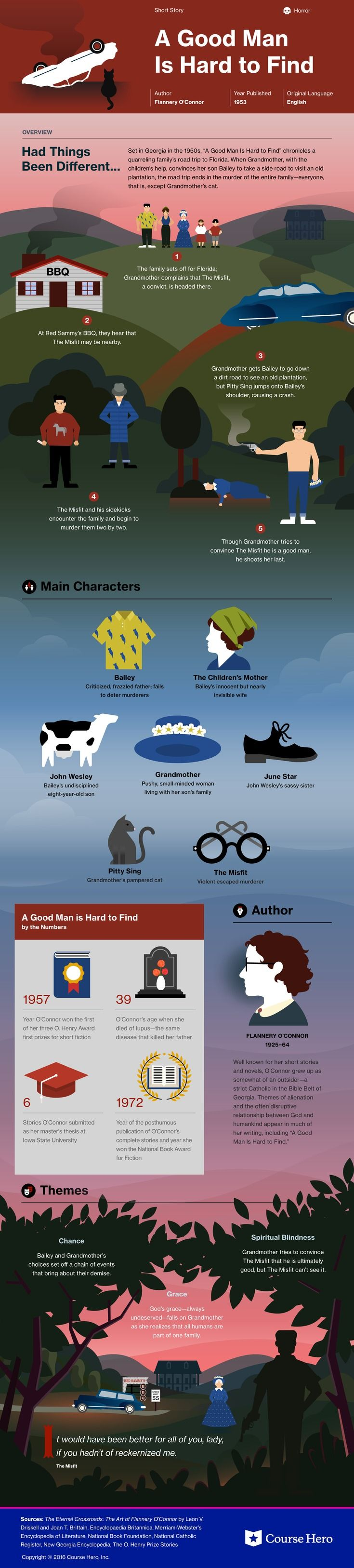 A Good Man Is Hard to Find Infographic | Course Hero