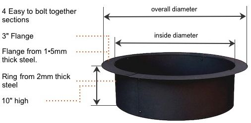 A Steel Fire Pit Liner