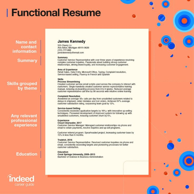 Resume Format Guide (With Tips and Examples)