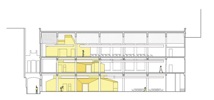 MediaLab Prado, Langarita y Navarro Arquitectos, s2