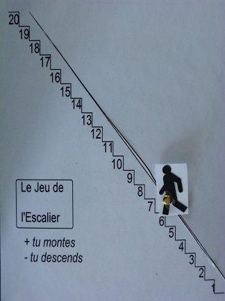 Le jeu de l'escalier. Apprentissage kinesthésique puis version papier de l'addition et de la soustraction.