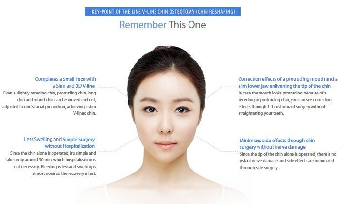 Chin surgery reduces even the slightest of protruding chin, long chin to stubby chin giving the chin a V-lined structure without any damage to any surrounding tissues.   The Line Clinic is providing an exclusive offer on plastic surgery. To know more please send your queries at info@thelineclinic.com