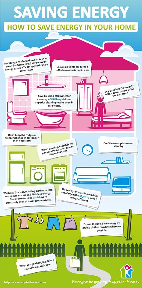 300 best saving energy images on pinterest infographic for Energy conservation facts