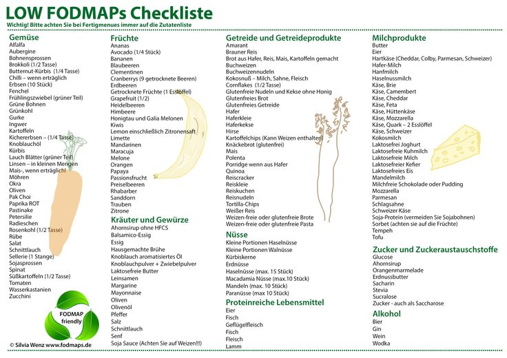 Low Fodmap Liste in deutscher Sprache