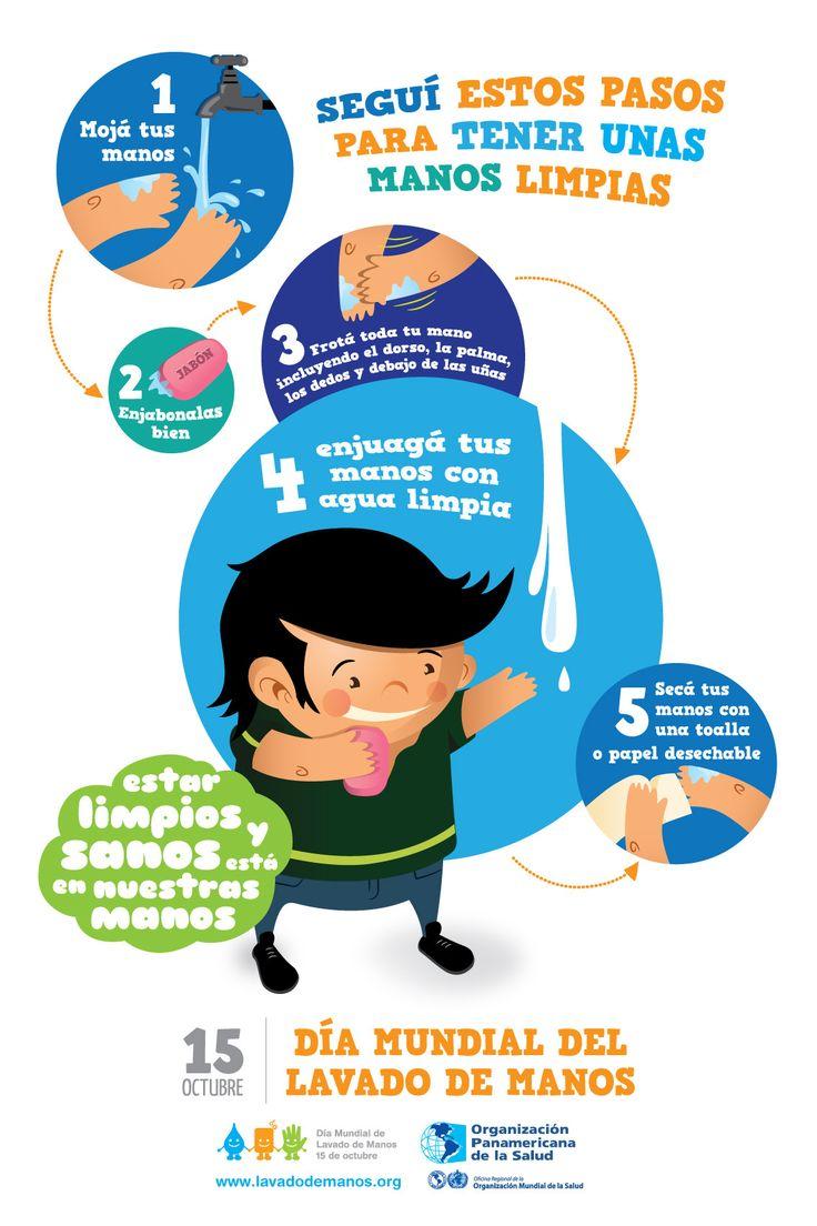 OMS/OPS Lavarse las manos con agua y jabón previene enfermedades como la diarrea y la neumonía, que causan la muerte de más de 3,5 millones de niños menores de 5 años en el mundo cada año.