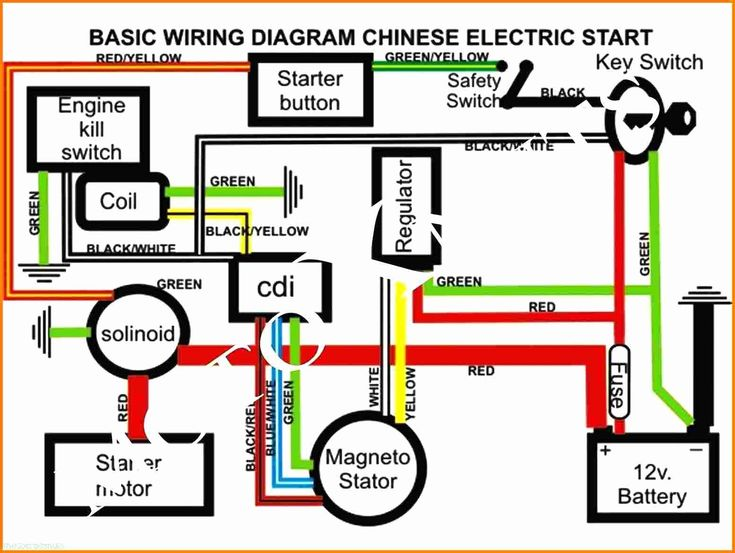 Lifan 125cc Engine Wiring Diagram  U2013 Wiring Diagram