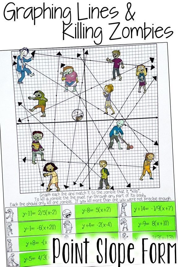 This Graphing Linear Equations In Point Slope Form Worksheet Was The Perfect Activity To Teach My 8th Gr Point Slope Form Halloween Math Activities Point Slope 8th grade slope worksheets