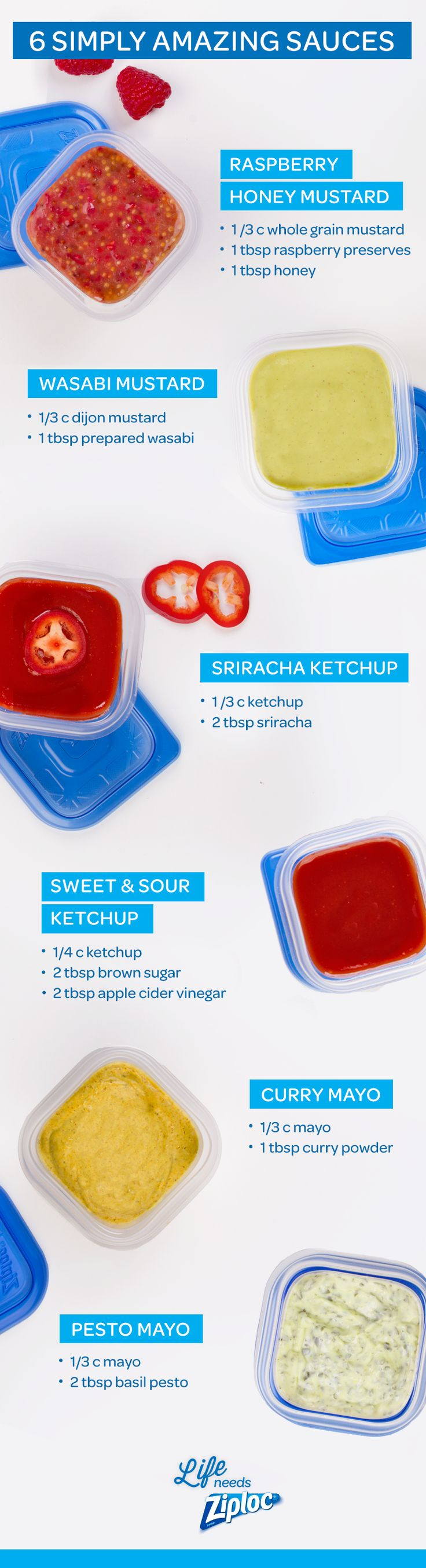 Upgrade your condiments with these easy mix-in ideas. Try homemade raspberry honey mustard, wasabi mustard, sriracha ketchup (or substitute your favorite hot sauce), sweet and sour ketchup, curry mayo or pesto mayonnaise. Add these simple, yet creative homemade sauces to sandwiches, burgers and hot dog topping bars or use them as a fun dip. Perfect recipes for summer picnic and party foods or just grilling for a family meal. Take them to go in a Ziploc® container.