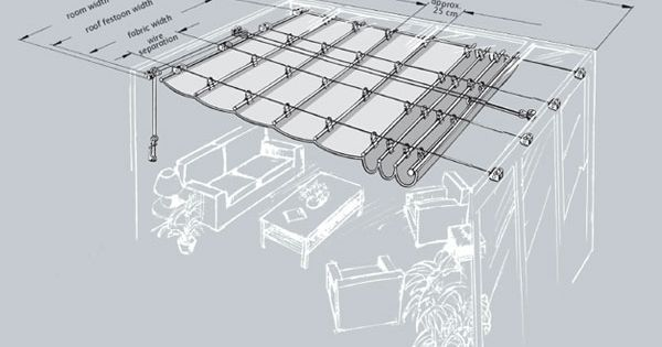 17 Best Ideas About Pergola Roof On Pinterest
