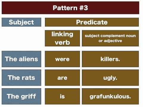 17 Best Grammar Objects Images On Pinterest Grammar Objects And