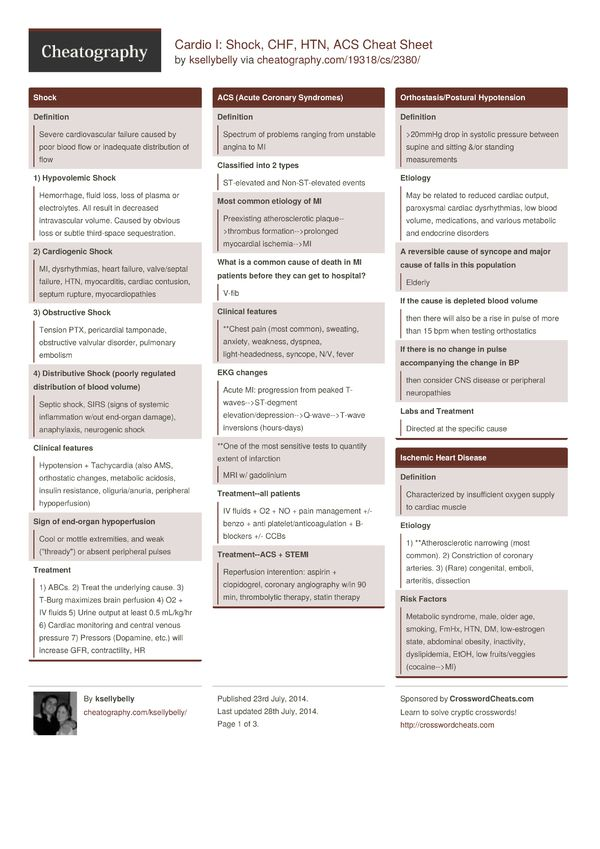 29 best icd 10 images on pinterest icd 10 10 codes and coding cardio i shock chf htn acs cheat sheet from ksellybelly cardiology fandeluxe Choice Image