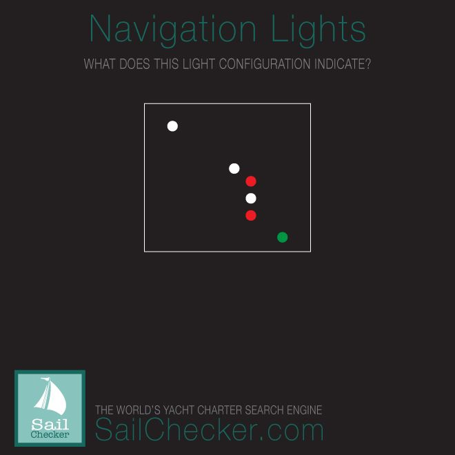 SailChecker – Seamanship – Navigation Lights Quiz