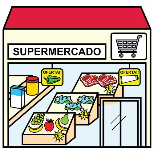 Pictosonidos: En el  supermercado