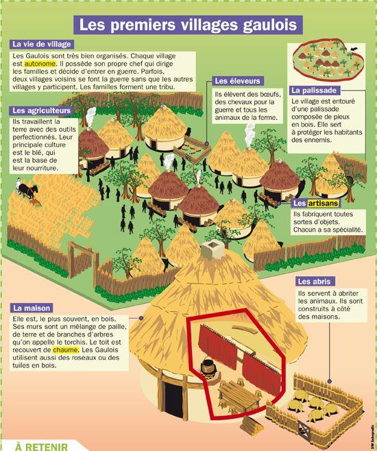 Les Villes Romaines Cycle