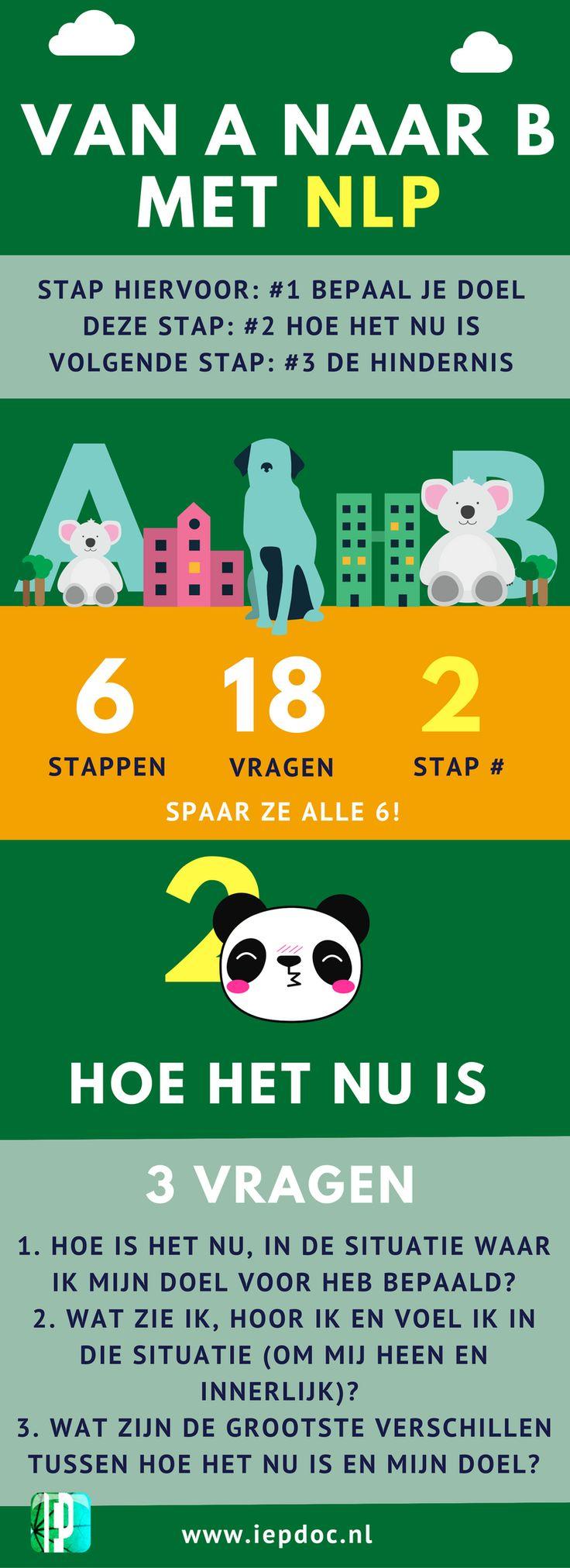 NLP - Van A naar B met NLP. Dit is de tweede van 6 infographics over de basics van NLP. Nummer 2: Hoe het nu is. Spaar ze allemaal!