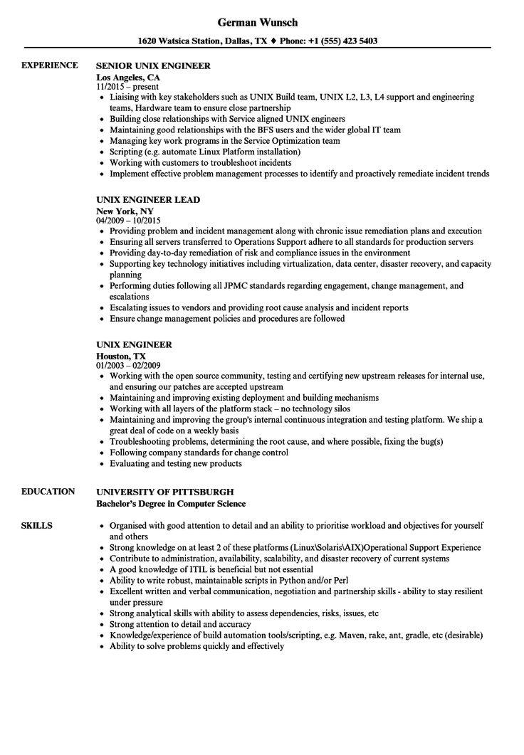 Picturepost_title] in 2020 Nursing resume examples